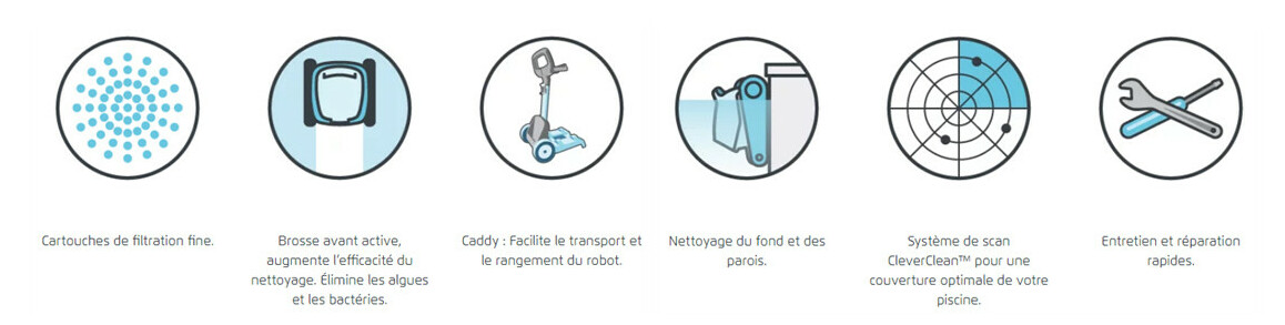pictogramme du robot de piscine Dolphin Nauty