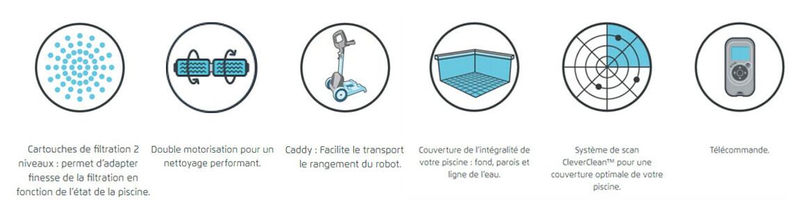 pictogramme du robot de piscine Dolphin Nauty TC