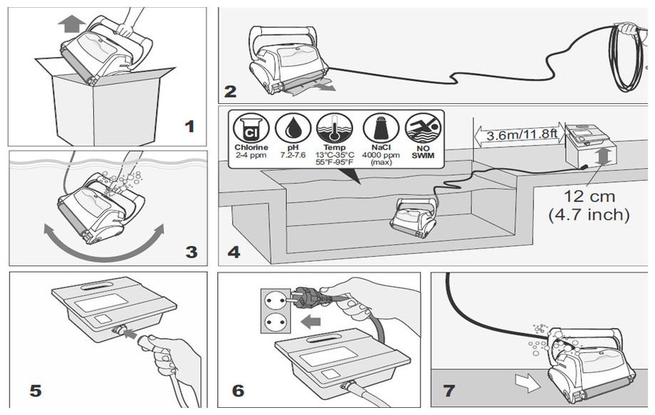 installation du robot piscine typhoon dual 7