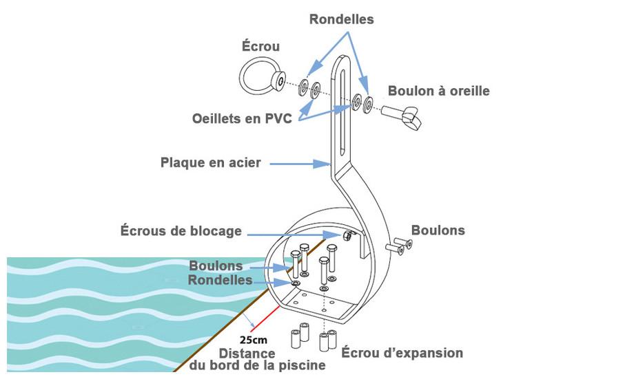 schéma d'installation du pooltrainer