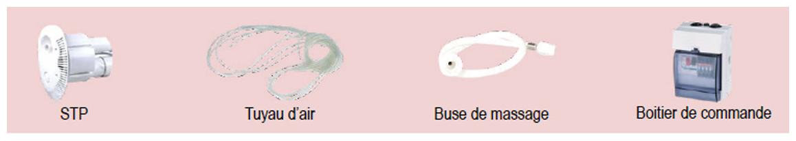 accessoires fournis avec la nage à contre courant stp