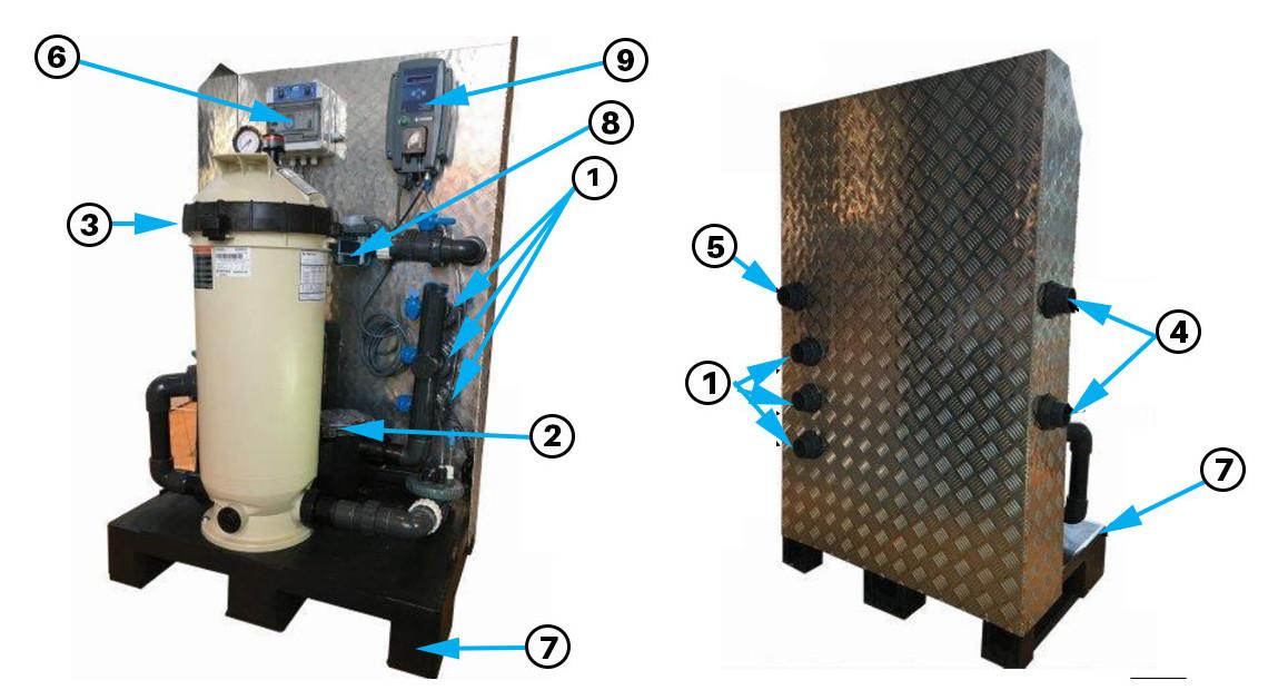 caractéristiques de la palette Qick Filtre filtrinov
