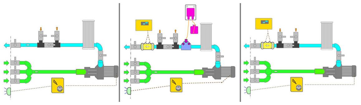 schéma de principe de la palette de filtration quick filtre par filtrinov