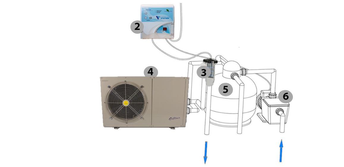 installation de électrolyseur au sel de piscine o clair perle salt plus