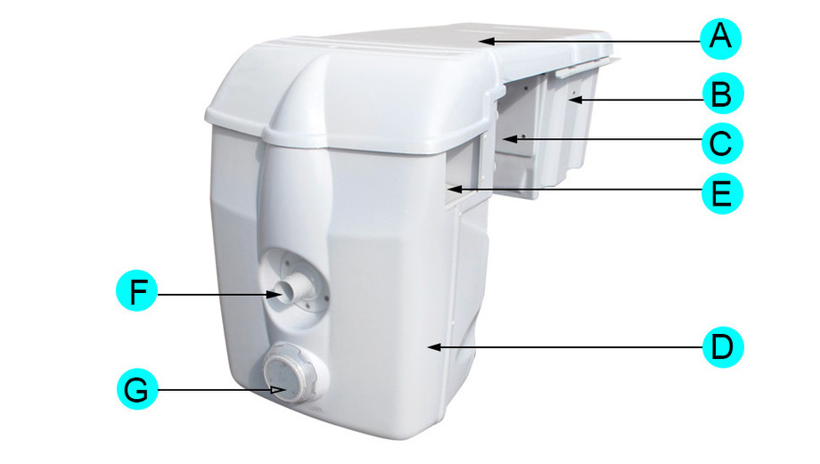 caractéristiques techniques du bloc filtrant filtrinov