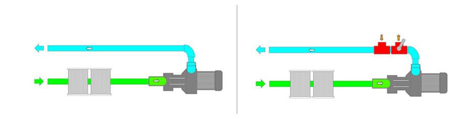 schéma d'installation du groupe de filtration autonome pour piscine Filtrinov