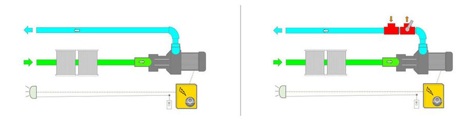 schéma d'installation du groupe filtrant filtrinov avec projecteur