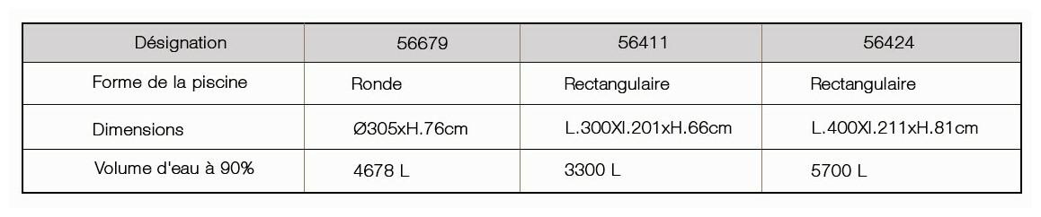 caractéristiques de la piscine tubulaire en kit bestway steel pro frame