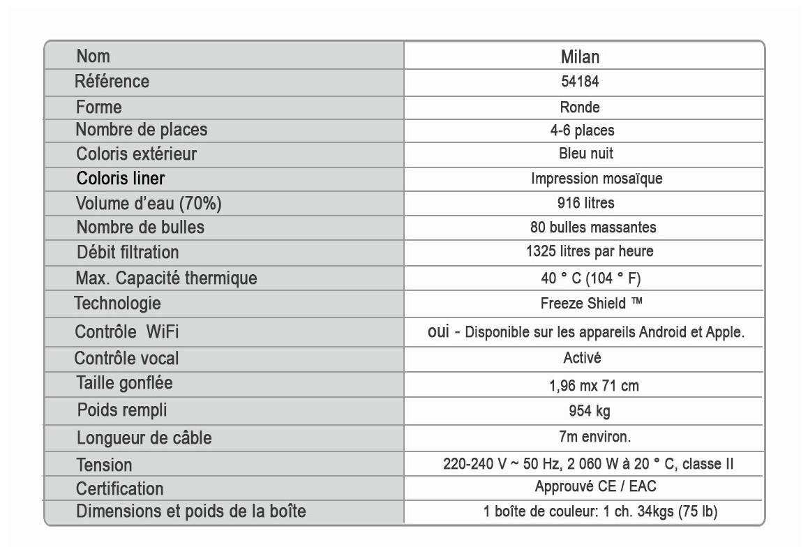 caractéristiques du spa gonflable bestway milan