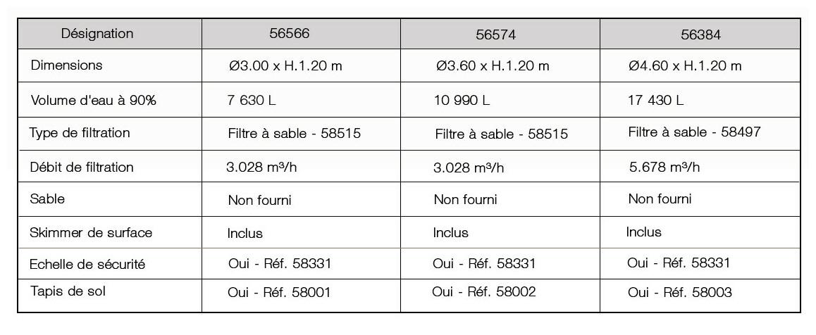 caractéristiques de la piscine tubulaire hors sol bestway hydrium ronde