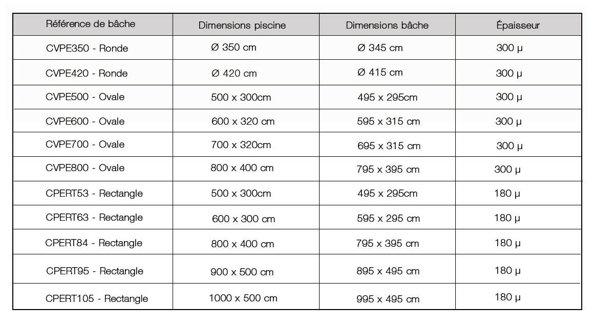 dimensions et épaisseur de la bâche solaire gre pour piscine acier enterrées