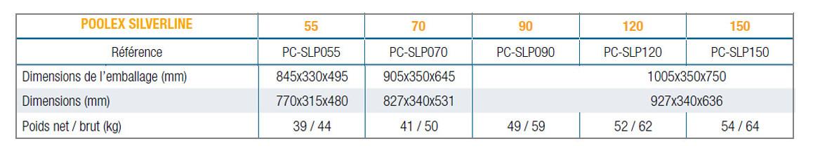 dimensions et poids de la pompe à chaleur silverline r32 poolex