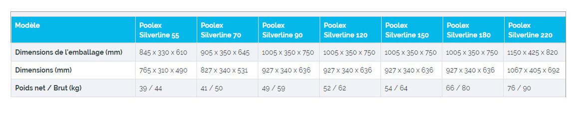 dimensions et poids des pompes à chaleur poolex silverline pro