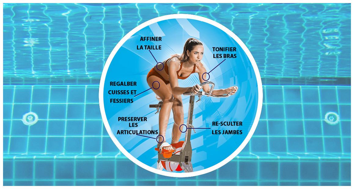 pratique de l'aquabiking waterflex