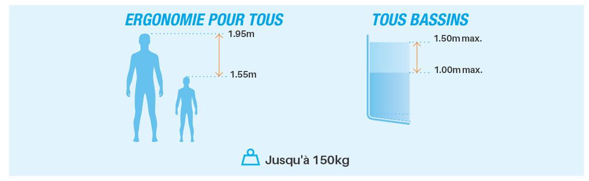 compatibilité du vélo de piscine en aluminium Inobike 6 air waterflex
