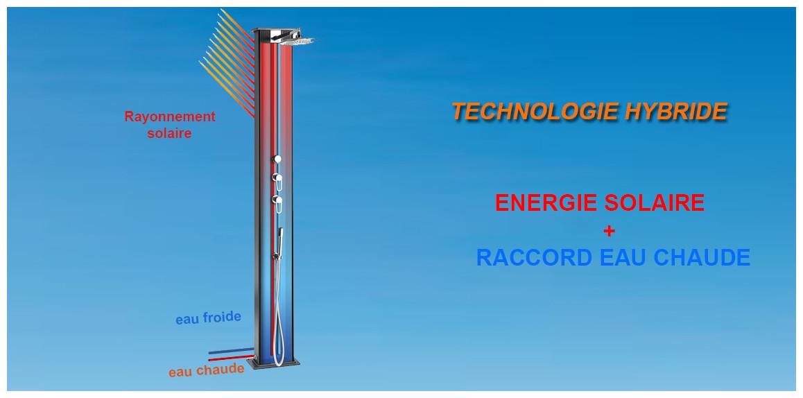 technologie hybride de la douche solaire dada straight