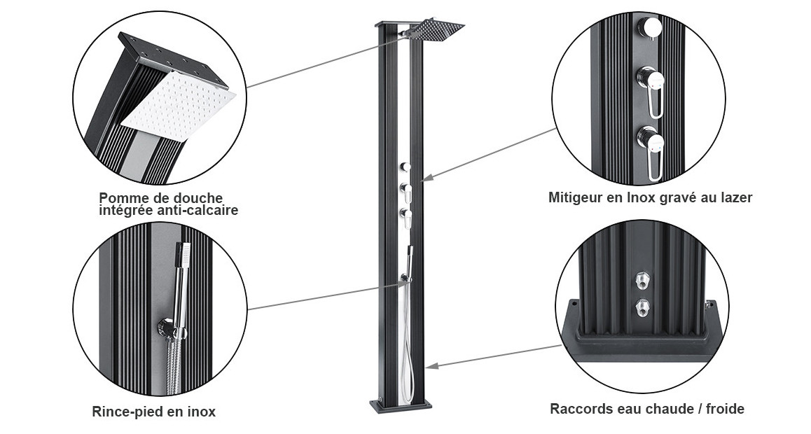 caractéristiques de la douche hybride dada straight