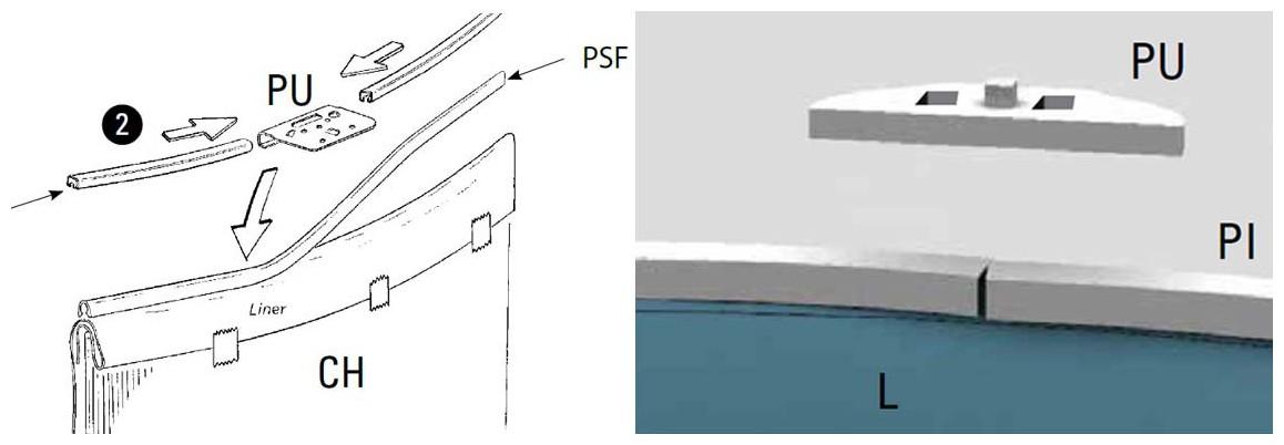 piscine gré en acier balnc wet revêtement liner