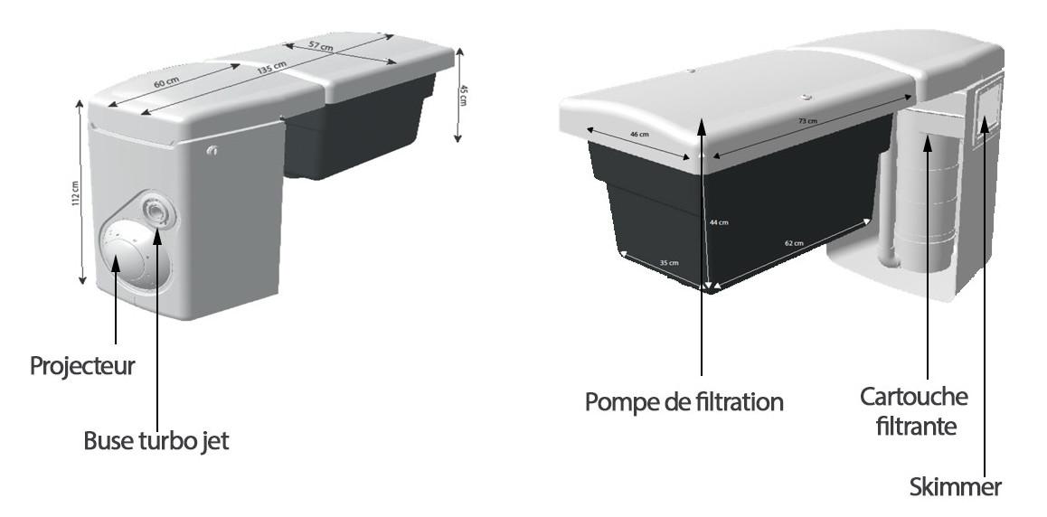 bloc de filtration pour piscine en kit béton clic pool