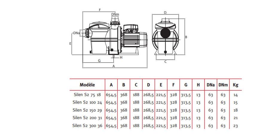 dimensions de la pompe de filtration silen s2 par espa