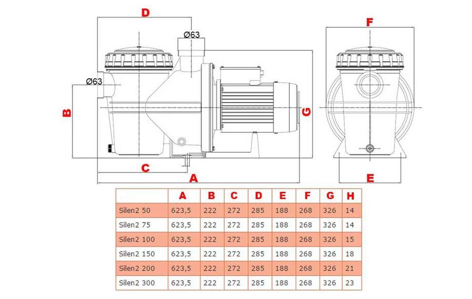 dimensions de la pompe filtration piscine Silent 2 by ESPA
