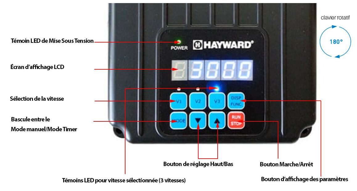 écran rotatif du boitier de commande de la Super Pump® VSTD Hayward