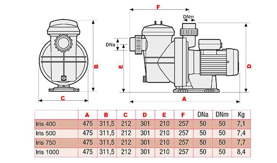 dimensions de la pompe filtration piscine Iris by ESPA