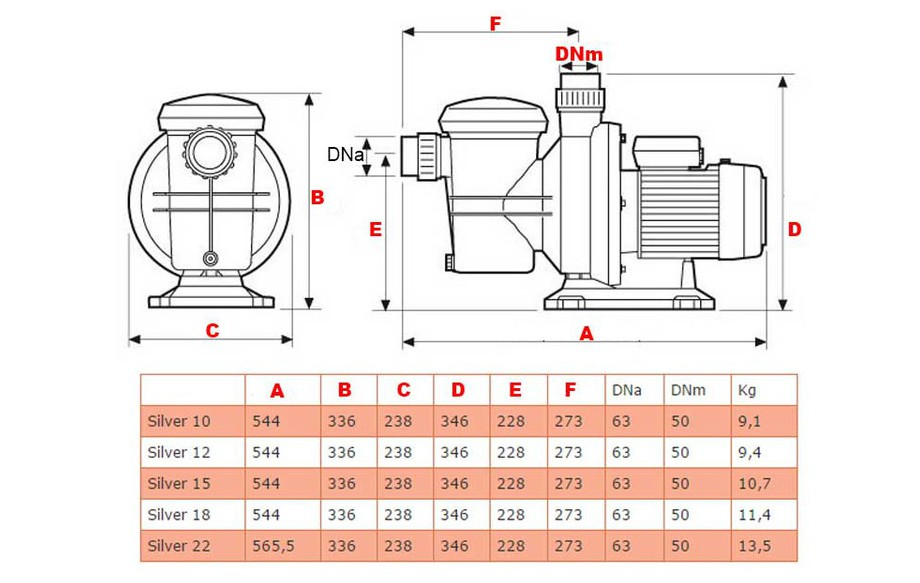 dimensions de la pompe filtration piscine Silver by ESPA