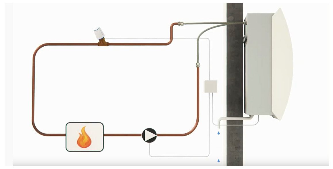 schéma de fonctionnement de la batterie de chauffage eau chaude pour déshumidificateur teddington