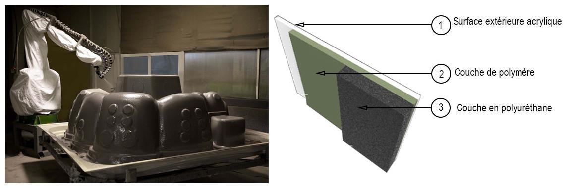 revêtement poli max pour coque de spa phybris by wellis