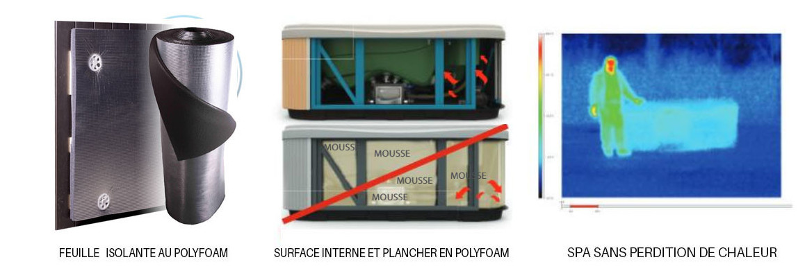 feuille isolante pour spa Phybris by Wellis
