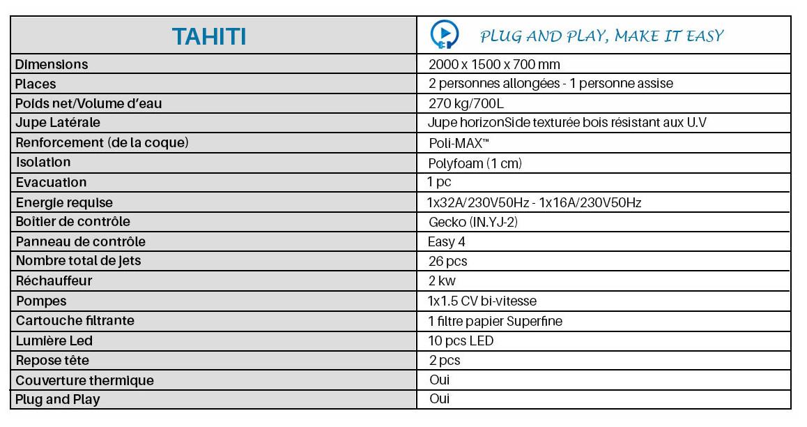 caractéristiques du spa phybris tahiti