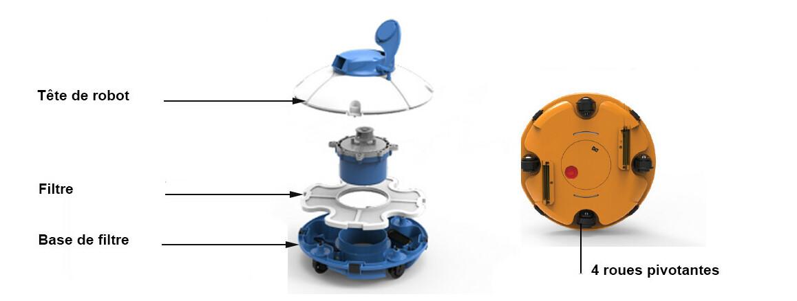 descriptif du robot fresbee