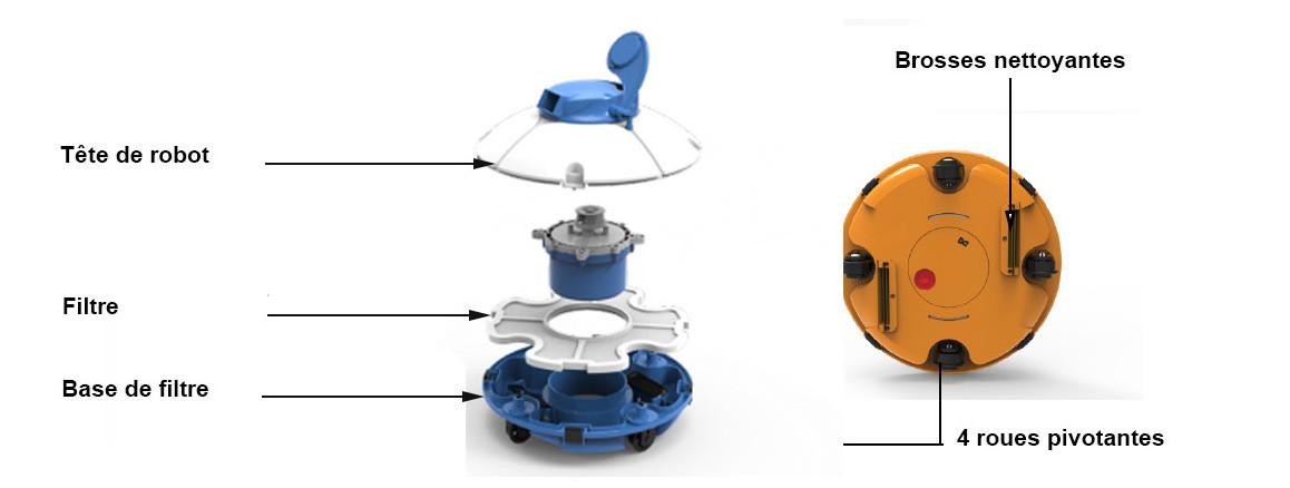 descriptif du robot freesbee bleu par bestway
