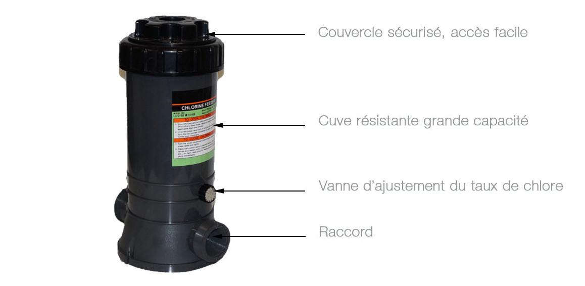 détails du doseur de chlore chlorinateurs 4 kg pour piscines
