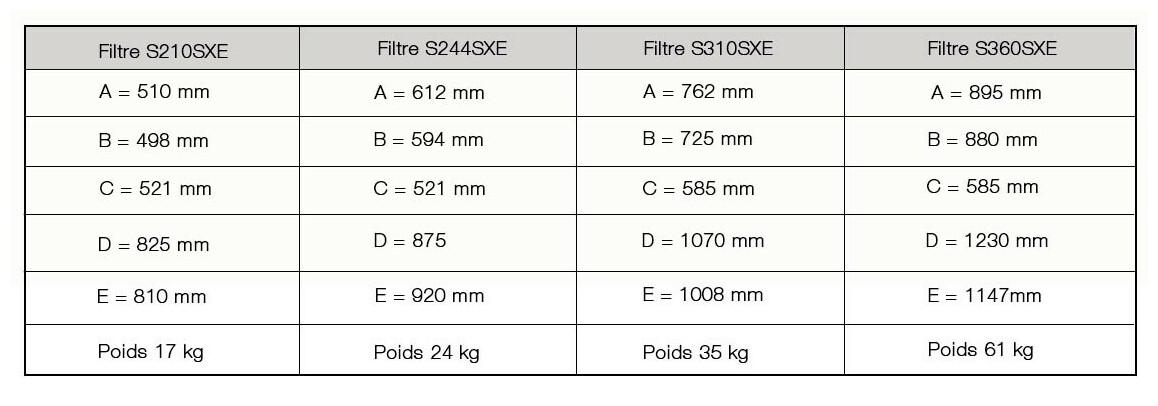 dimensions du filtre à sable serie pro hayward
