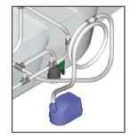 sécurité du blower pour spa