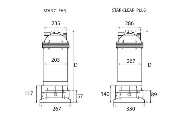 filtre cartouche starclear dimensions