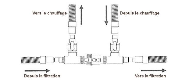 bypass pcclair schema montage
