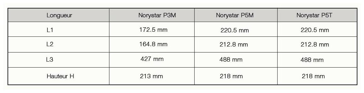 dimensions du surpresseur norystar
