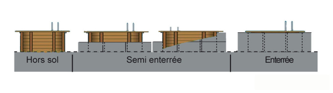 installation de la piscine bois woodfirst orginal octogonalke en situation