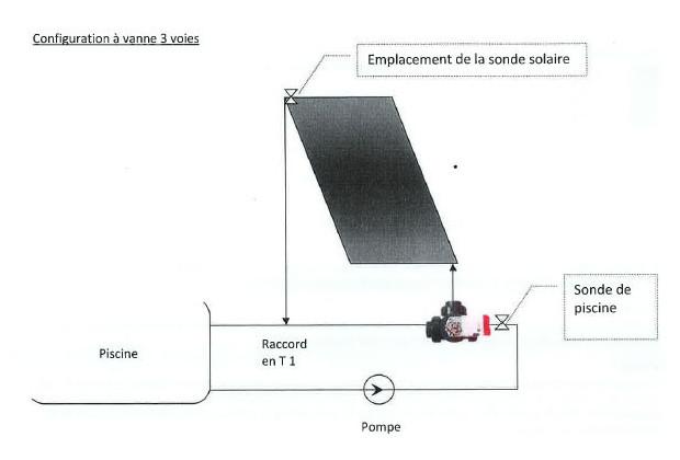 vanne solaire 3 voies schema installation