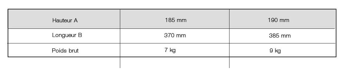 dimensions du surpresseur boost rite