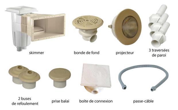 kit pieces a sceller piscine beton sable - 8 x 4 m max