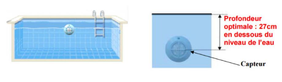 Capteur supplémentaire pour alarme piscine Vigie 255