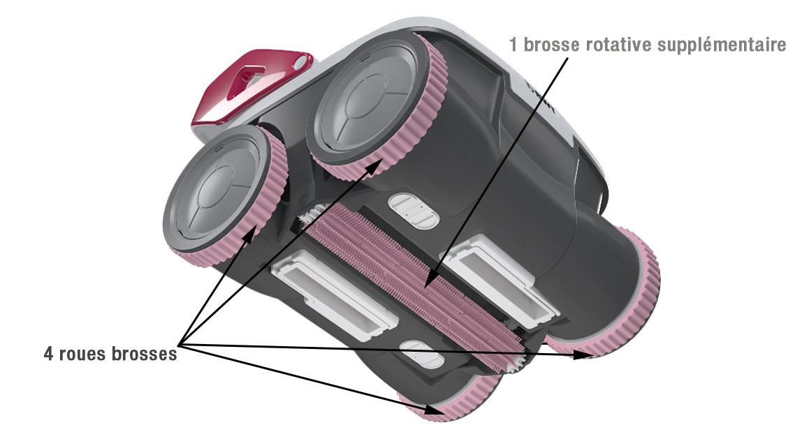 brosses du robot piscine B200 BWT aquatron