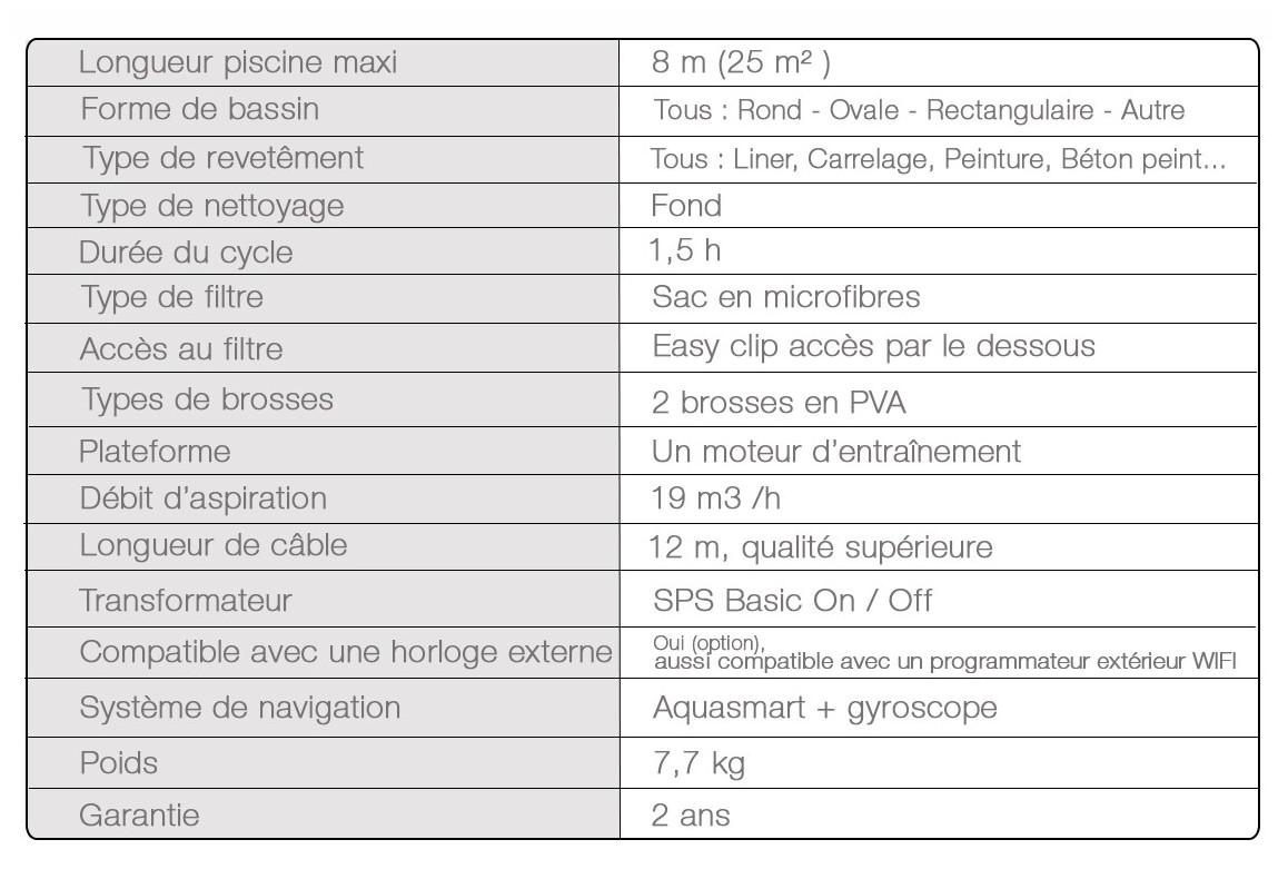 tableau des caractéristiques du robot de piscines FRC50 BWT