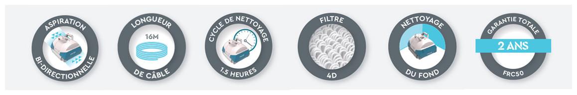 logo caractéristiques du robot aquatron bwt frc70