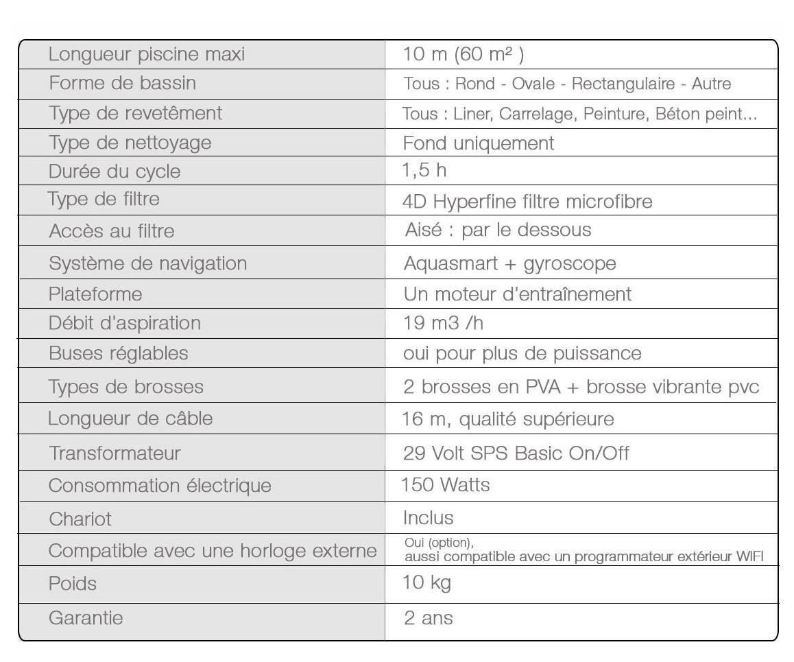 caractéristiques techniques du robot de piscine UR200 BWT