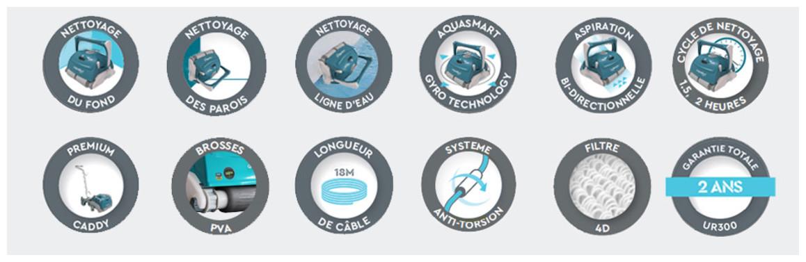 logo des caractéristiques du robot piscine bwt aquatron ur300